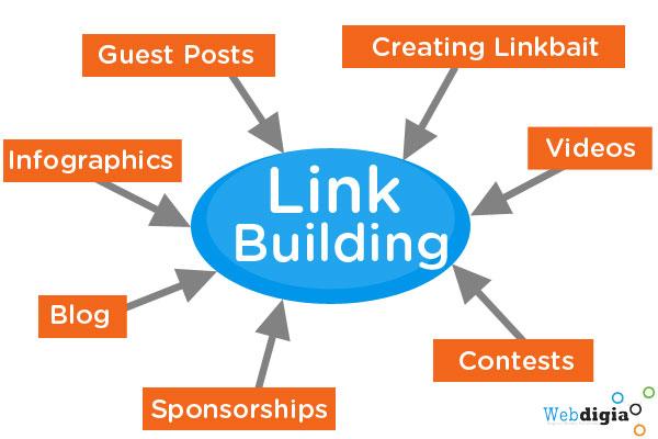 Image result for linkbuilding