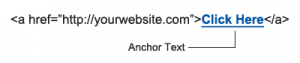 anchor-text-va